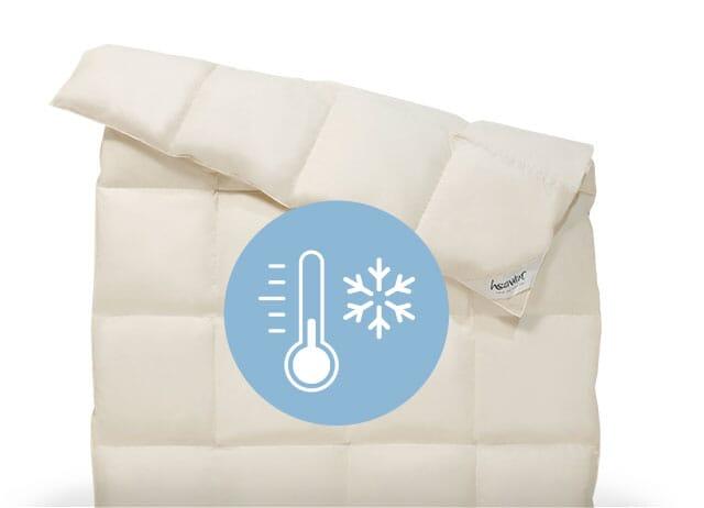 Nachhaltige Bettdecken der Wärmeklassen 5